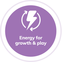 Cat Energy Growth